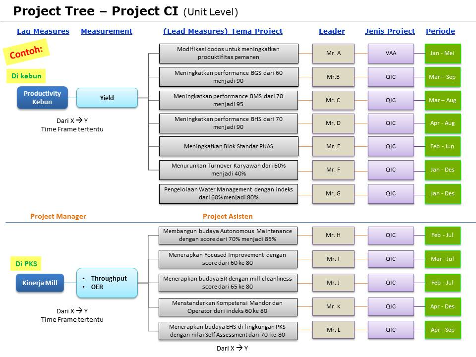 Project Tree - Project CI Unit Level 2020-04-20 at 16.35.52