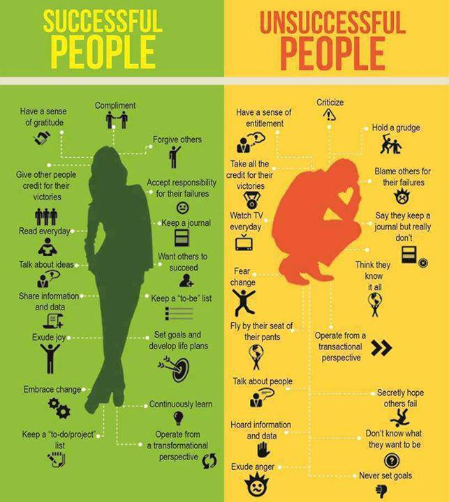 Wanna Be SUCCESSFUL PEOPLE