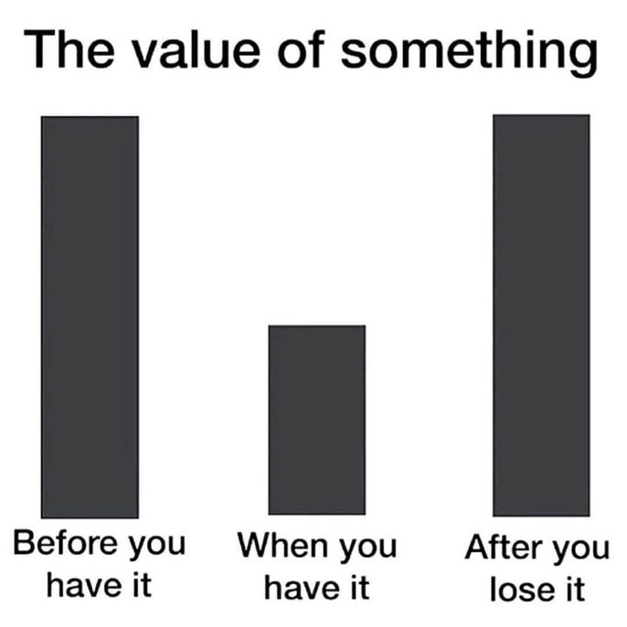 The Value of Something