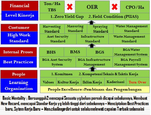 Basic Mentality Area Controller