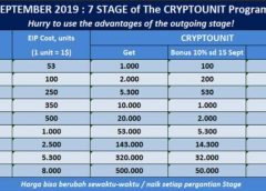 CryptoUnit Program Bulan September 2019
