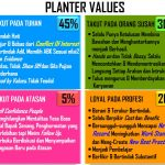 Planters Value BGA
