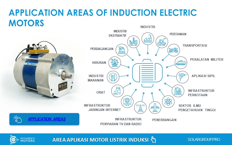 Duyunovs, Application Areas of Induction Electric Motors
