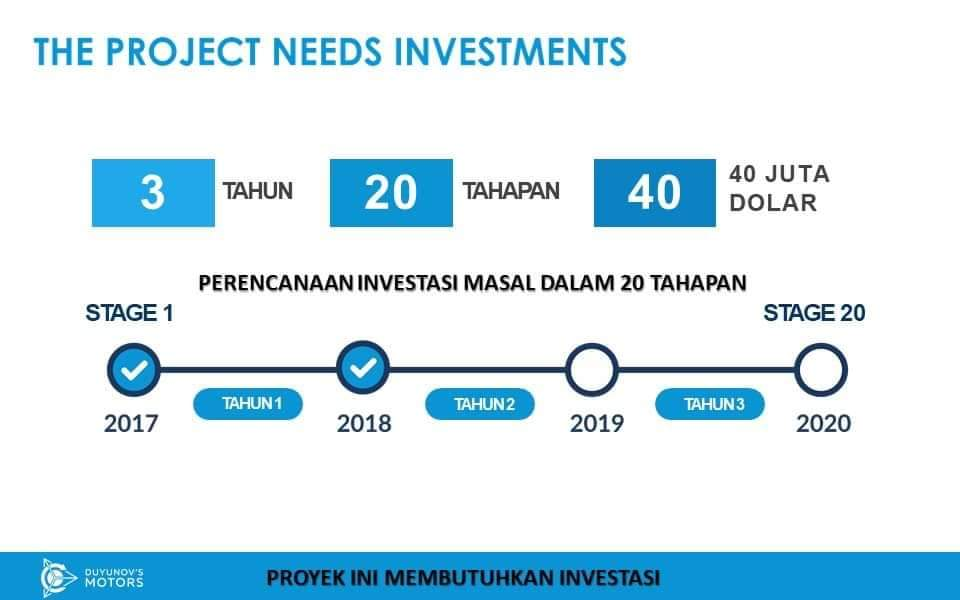 SolarGroup, The Project Needs Investments
