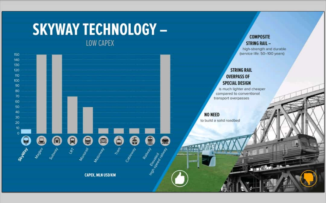 Technology SkyWay
