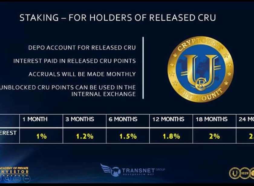 Staking for Holders of Released CRU